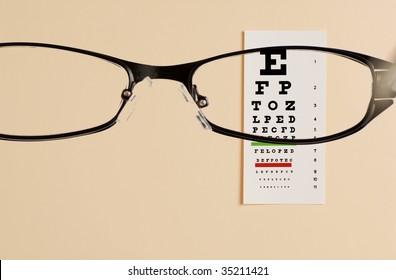 glass  testing  on eye exam chart
