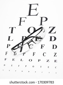Glasses and chart