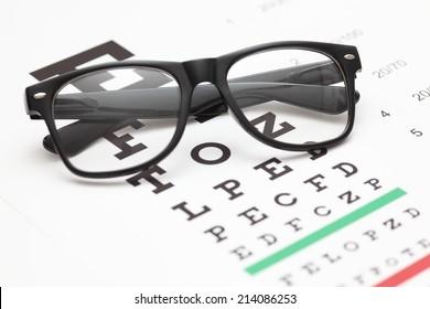 Glasses on an eye chart.