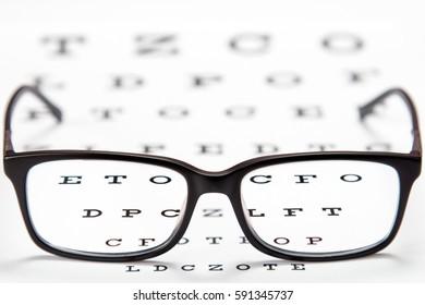 Glasses on a eye exam chart to test eyesight accuracy