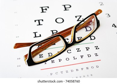 Glasses on a eye sight test chart. hard contrast!