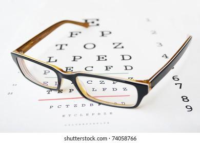 Glasses on a eye sight test chart.