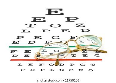 Glasses on eyesight test chart, isolated on white background