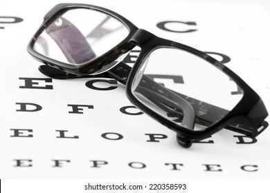 Glasses on opticians chart