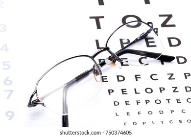 Glasses, ophthalmoscope and a bottle of eye drops are on a vision test