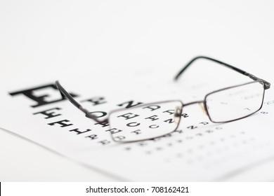 glasses and poor eyesight