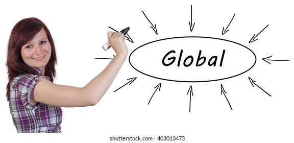 Global - young businesswoman drawing information concept on whiteboard.