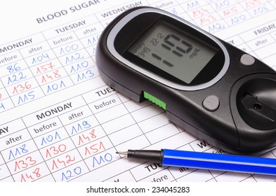 Glucose meter and blue pen lying on medical forms for measurement sugar in blood, results of measurement of sugar, concept for measuring sugar level