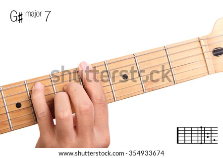 G Maj 7 Major Seventh Keys Guitar Tutorial Stock Photo Edit Now