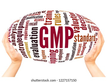 GMP - Good Manufacturing Practice, word cloud hand sphere concept on white background.