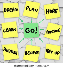 Go written on sticky note in center of bulletin board covered in papers marked dream, learn, prepare, practice, plan, believe, hope, and rev up