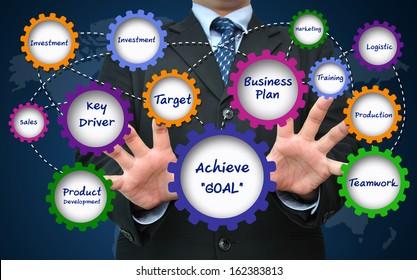 Goal achievement for business successful concept
