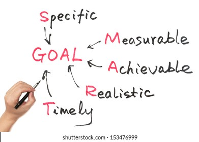Goal setting concept diagram on white board