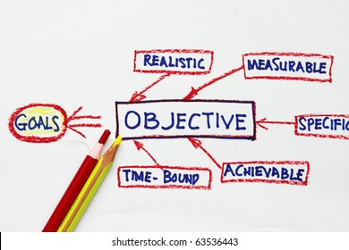 Goals and objective chart concept- many uses for a company