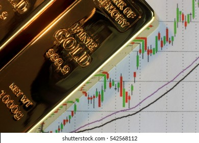 Gold bar on candlestick chart background.Conceptual image of gold trading.