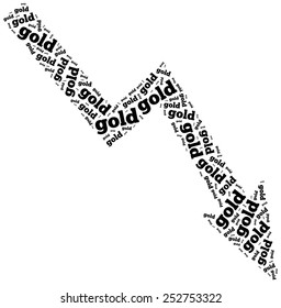 Gold commodity price drop. Word cloud illustration.