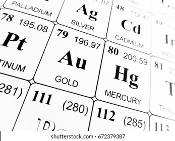 Atomic mass images stock photos vectors shutterstock gold on the periodic table of the elements urtaz Images