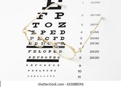 gold sunglasses on eye chart