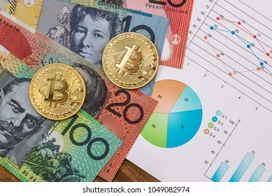 Golden bitcoin with Australian dollars on graphs