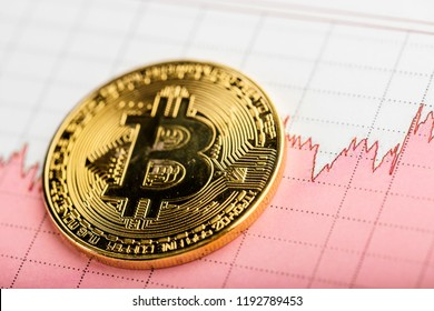golden bitcoin with red chart graph