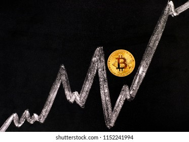 Golden Bitcoin virtual coin on blackboard with chalk drawing graph. Close-up.