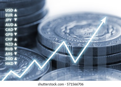 Golden Coins Close Up with Forex Index