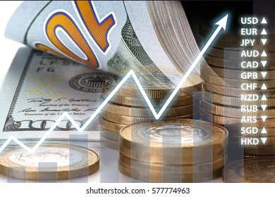 Golden Coins in front of a Roll of One Hundred Dollars Bills with Forex Index