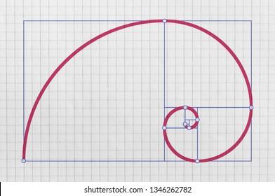 Golden spiral as a graphical representation of the so called golden ratio