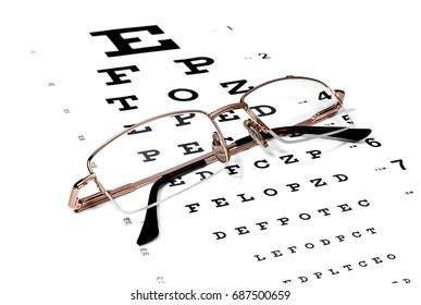 Gold-rimmed eyeglasses  on the Snellen eye chart