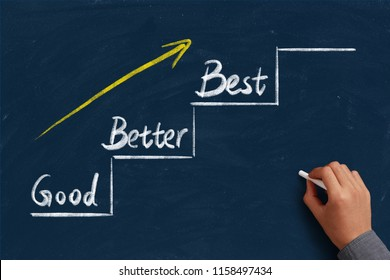 Good Better Best concept on the chalkboard with writing hand.