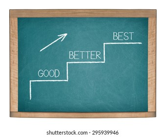 GOOD BETTER BEST motivational quote written on a green chalkboard. Isolated on a white background.