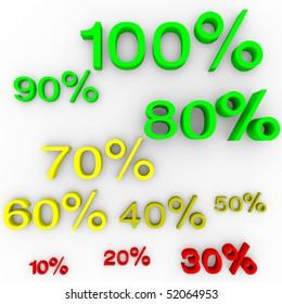 good percents - bad percents