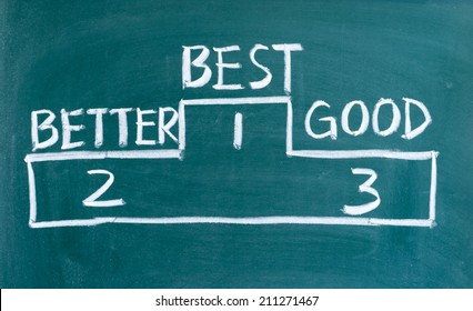 best?better and good symbol