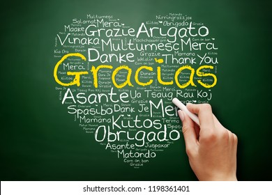 Gracias (Thank You in Spanish) love heart Word Cloud, all languages