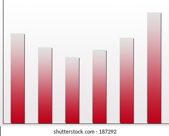 Gradient bar chart