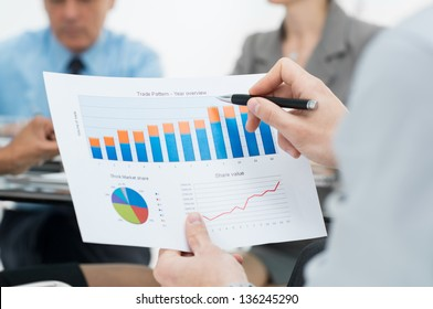 Graph Of Business Budget