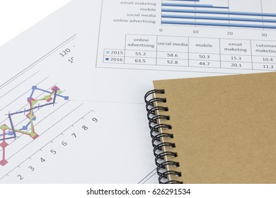 Graph chart and financial chart with notebook - Business concept with free text space