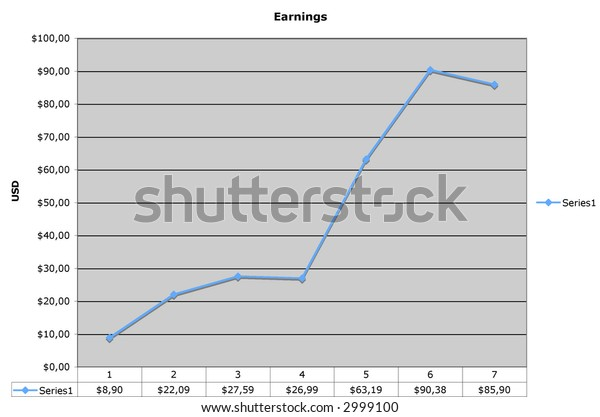 A graph with earning rump up