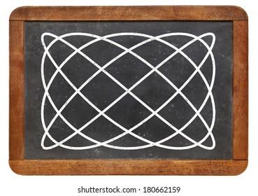 graph of Lassajous curve describing complex harmony motion on a vintage slate blackboard