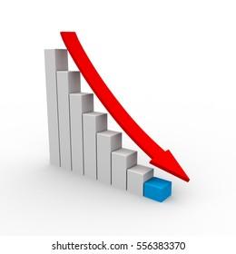 Graph showing Financial crisis.