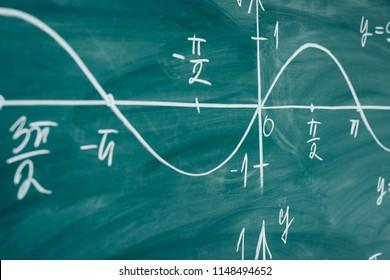 Graph of sine drawn on the chalkoard Mathematics trigonometry.