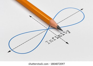 Graph of a special function named Lemniscate with text Infinity and a pencil