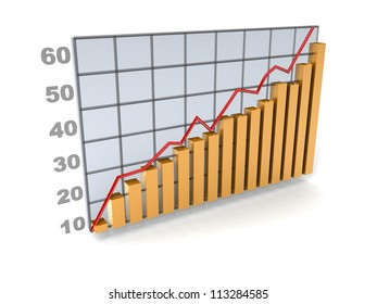 Graph of successful growth of business