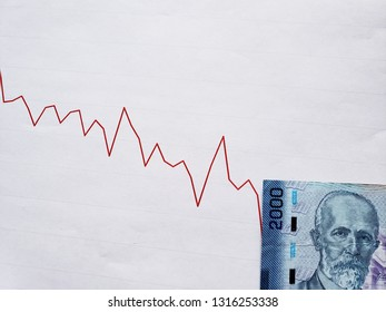 graphic with descending line and Costa Rican banknote of 2000 colones