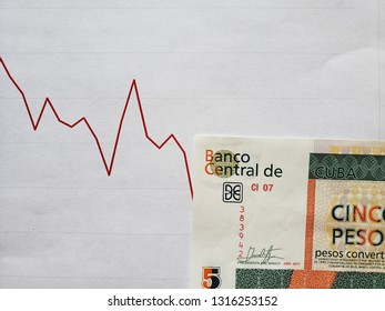 graphic with descending line and cuban banknote of three pesos convertibles