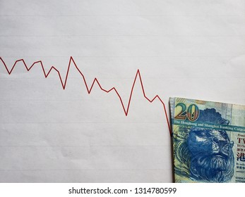 graphic with descending line and Hong Kong banknote of twenty dollars