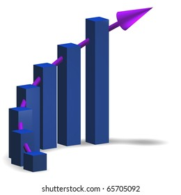 A graphic showing growing chart with arrow