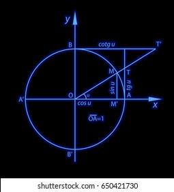 Graphic User Interface Math Symbol
