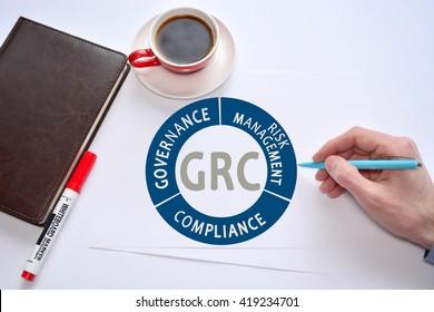 GRC.  Governance, risk management, and compliance