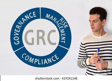 GRC. Governance, risk management, compliance